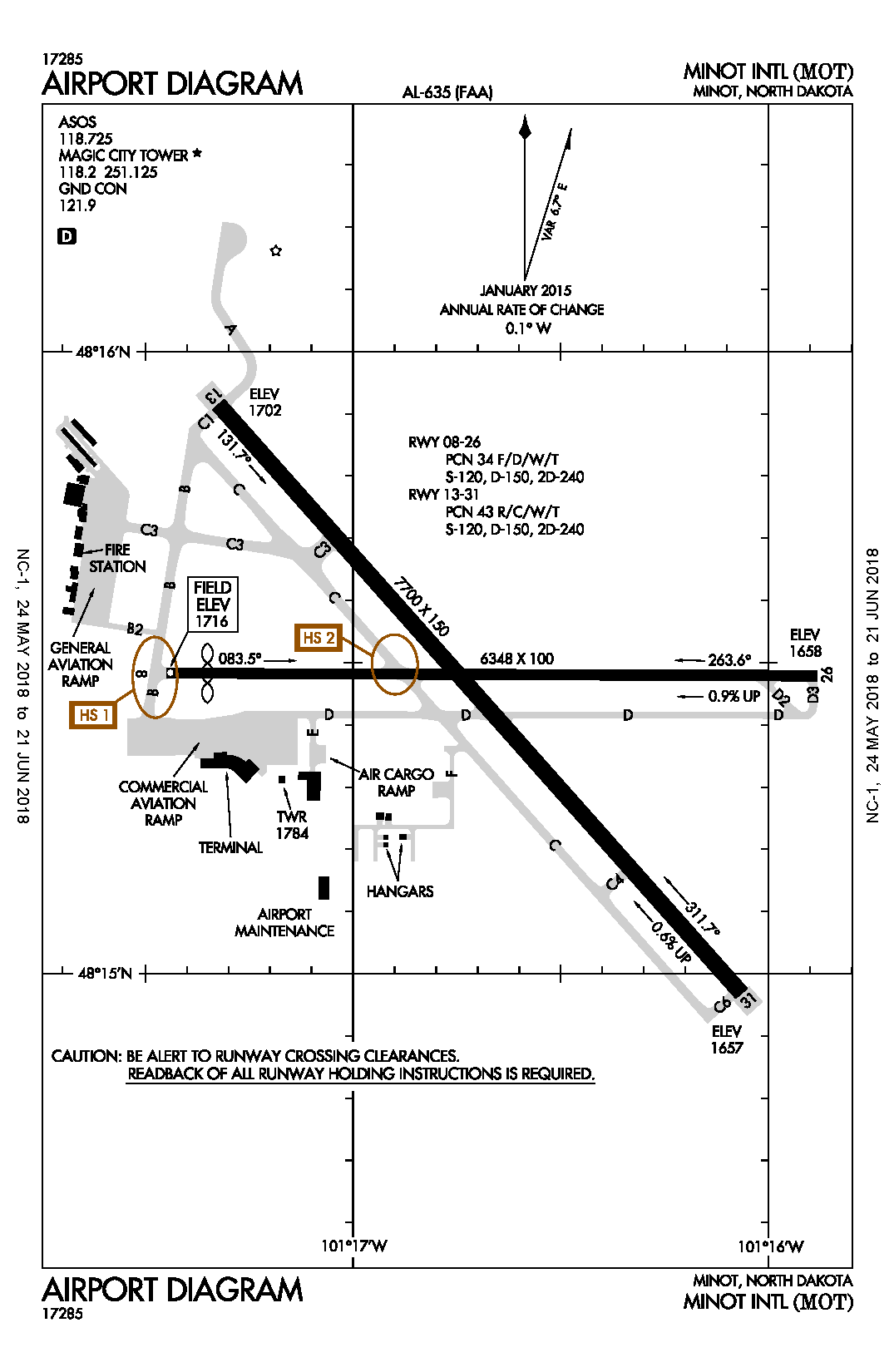 Airfield Diagram